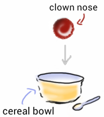 Yeah, this is what it looks like:  a phoned in illustration of a clown nose falling into a cereal bowl. Hush. I was under time constraints here.